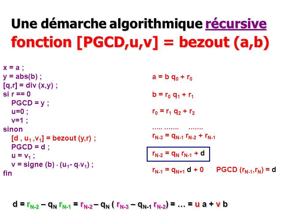Une démarche algorithmique récursive fonction [PGCD,u,v] = bezout (a,b)
